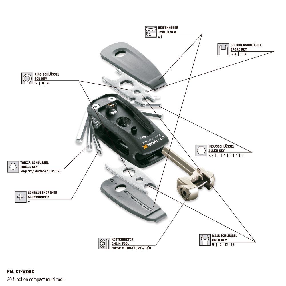 Minitool SKS CT-WORX 20 Funciones